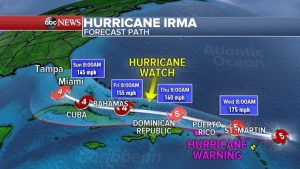 Predicted path of Hurricane Irma towards Florida by abc News