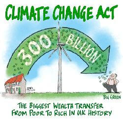Climate Change Act