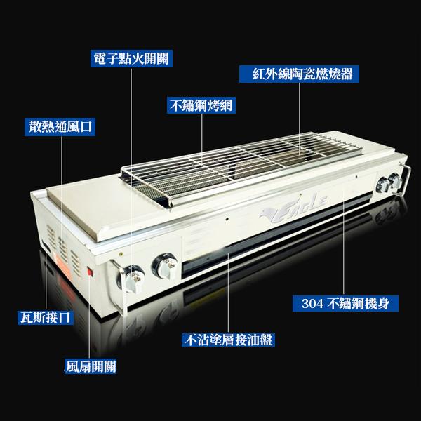 不鏽鋼無煙烘烤爐 – 無煙烤肉 烤肉架 紅外線陶瓷燃燒器瓦斯無煙烘烤 燒烤 烤肉爐
