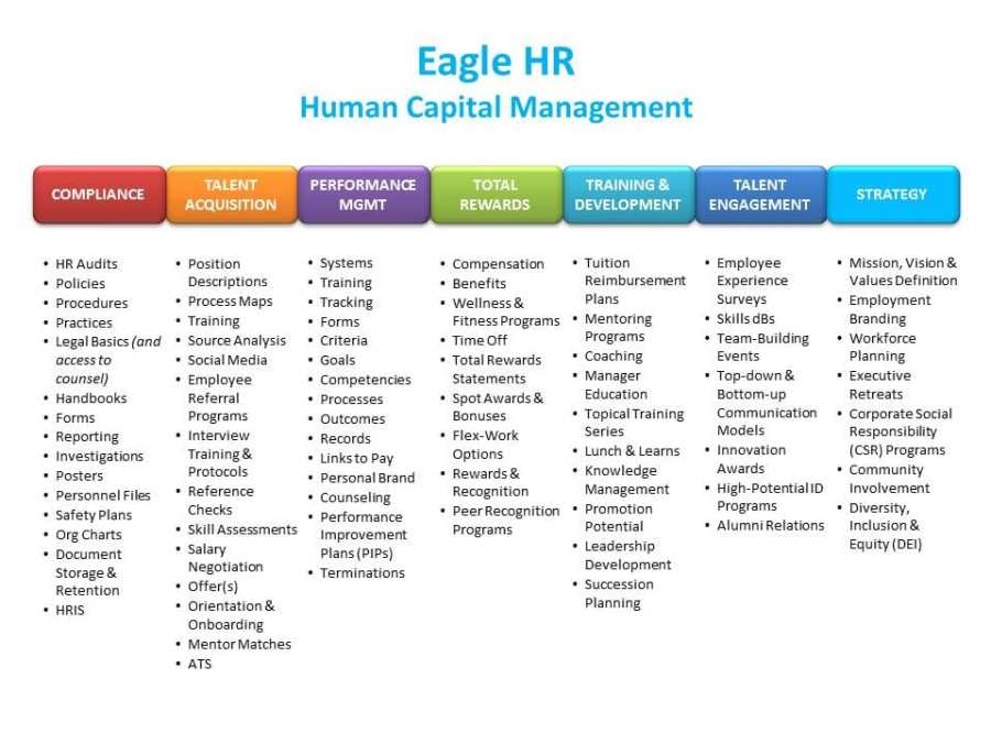 Eagle Strategic Human Capital Management (1)