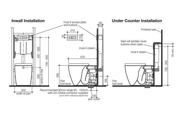 Caroma Urbane Invisi II Concealed Cistern Toilet Suite