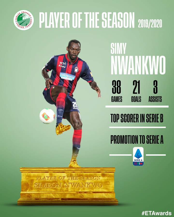Simy Nwankwo wins Nigerian Player of the Season Award