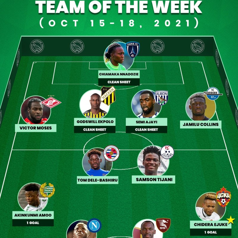 Nigerian Team of the Week for Oct 15-18, 2021.