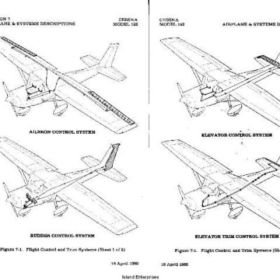 Cessna 152 POH & Owners Manuals Archives