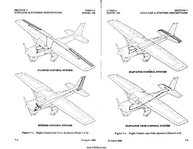 Cessna Model 152 Information Manual 1981