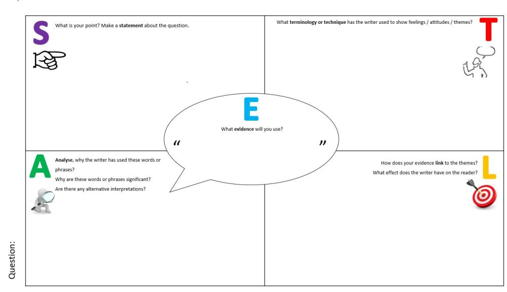 medium resolution of using graphic organisers with eal learners to support writing eal in the daylight