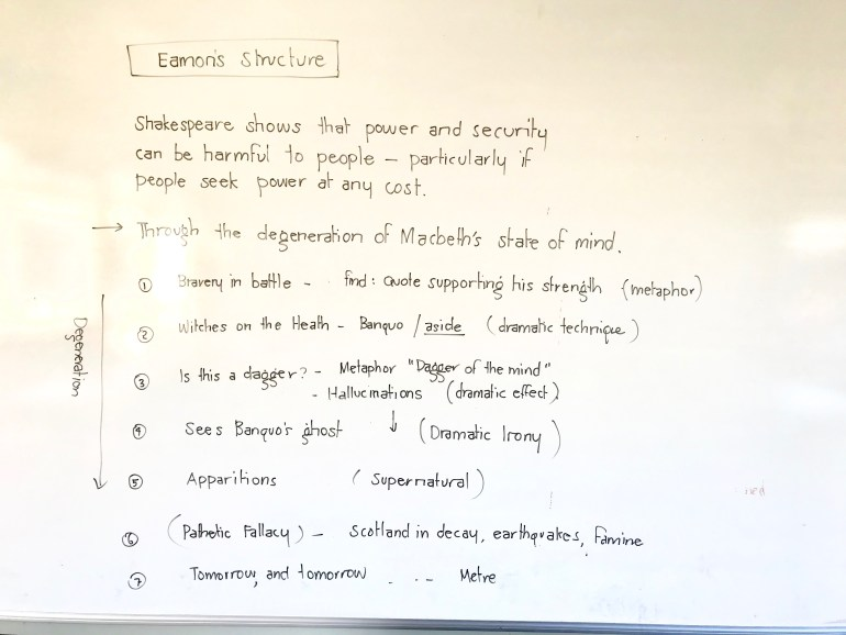 Proposed Plan For Macbeth Essay  Eamons Online Journal Share This