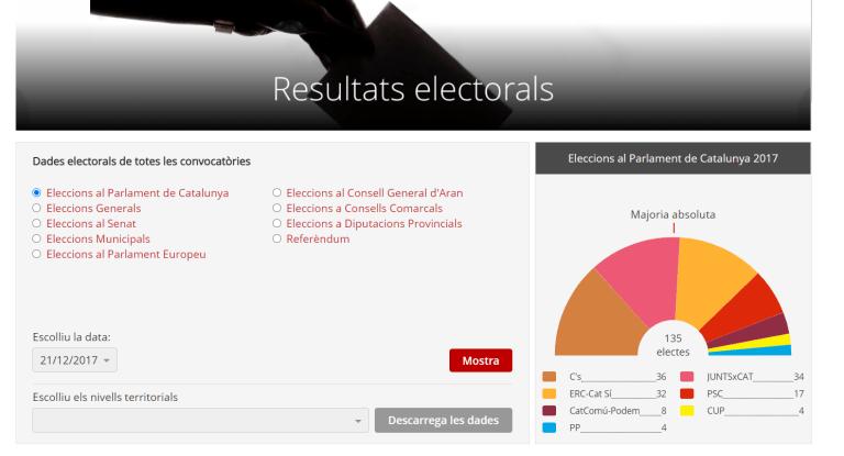 Captura de pantalla del visor dels resultats electorals al web eleccions.gencat.cat