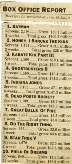 box office report for July 2, 1989