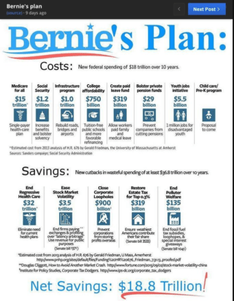 Vote Bernie 2020