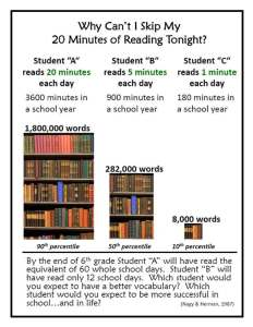 read for 20 mins a day