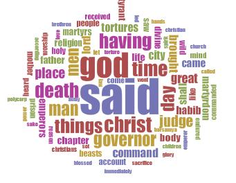 martyr-corpus-word-cloud