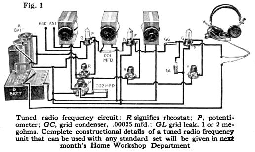 Around the Radio Circuits: Tuned Radio Frequency and