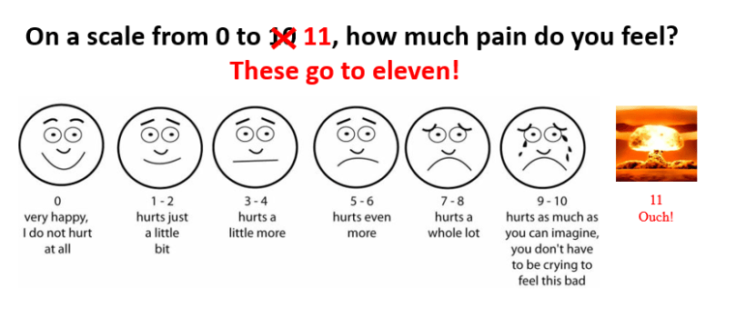 pain-scale-0-11