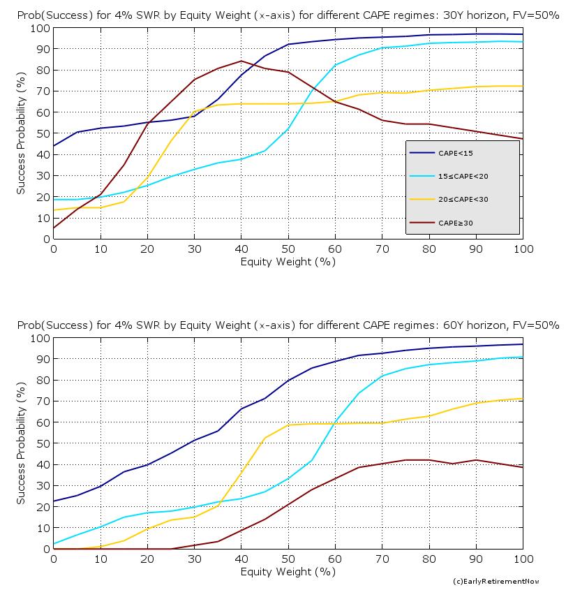 swr-part3-chart2