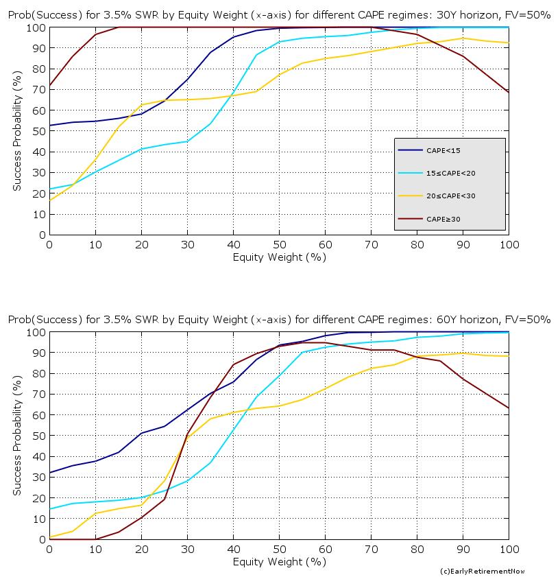 swr-part3-chart3