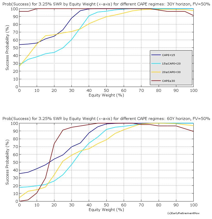 swr-part3-chart4
