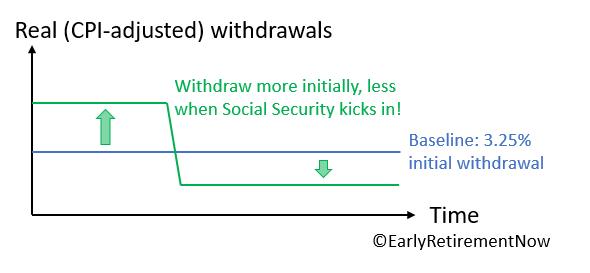 swr-part4-chart2