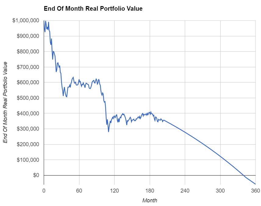 swr-part7-chart7