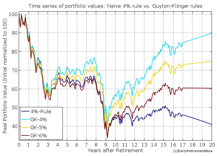 swr-part10-chart02b