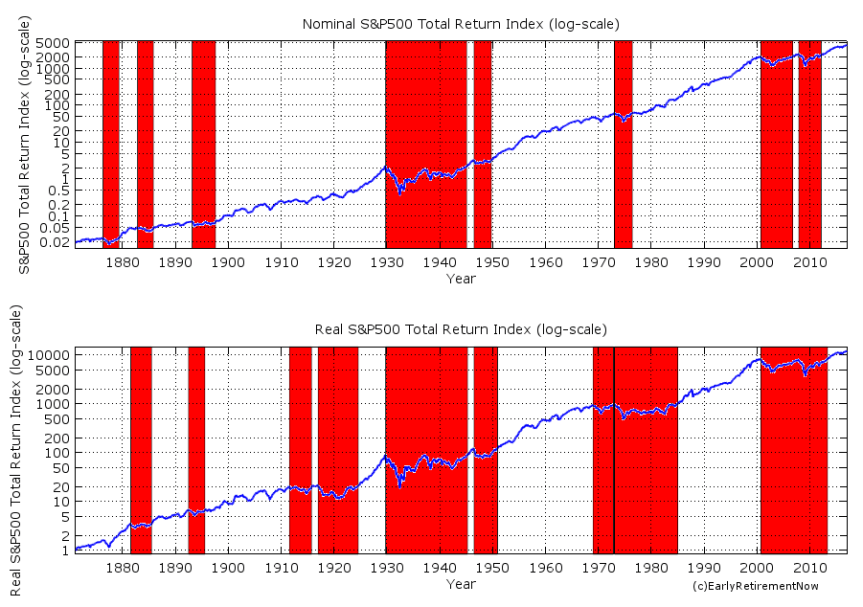 SWR-Part12-Chart2