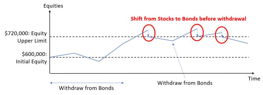 SWR-Part13-Chart5
