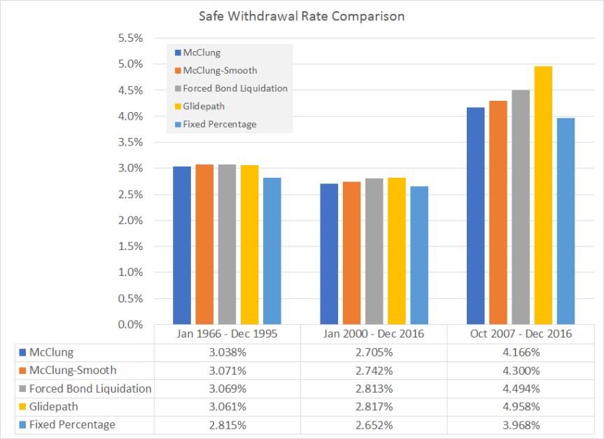 SWR-Part13-Chart8