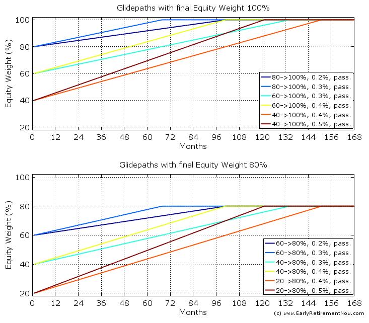 SWR-Part19-Chart03