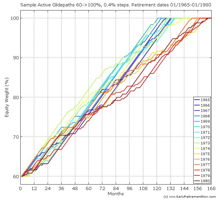 SWR-Part19-Chart04