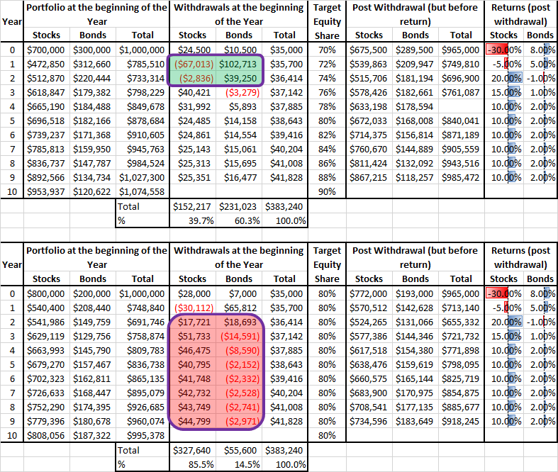 SWR-Part20-Table01
