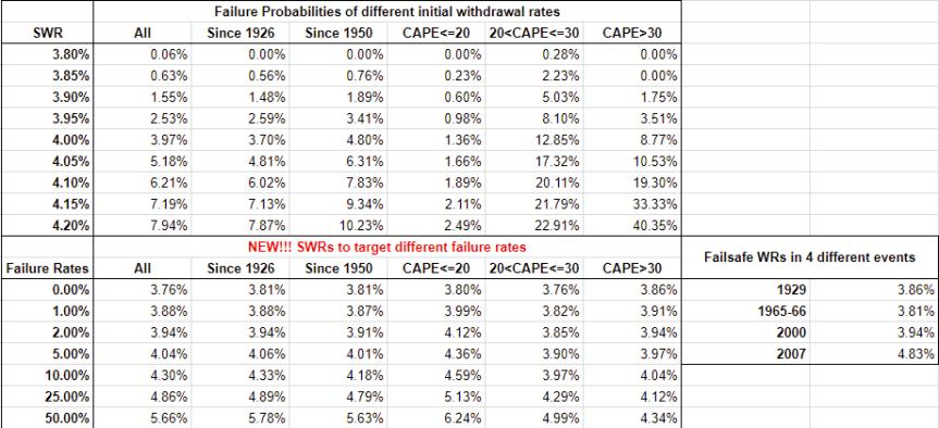Case Study MrsWL Table02