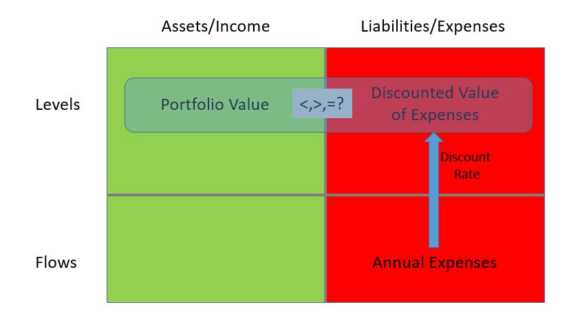 diagram2-levelcomp