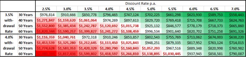 discountedexpenses-table1
