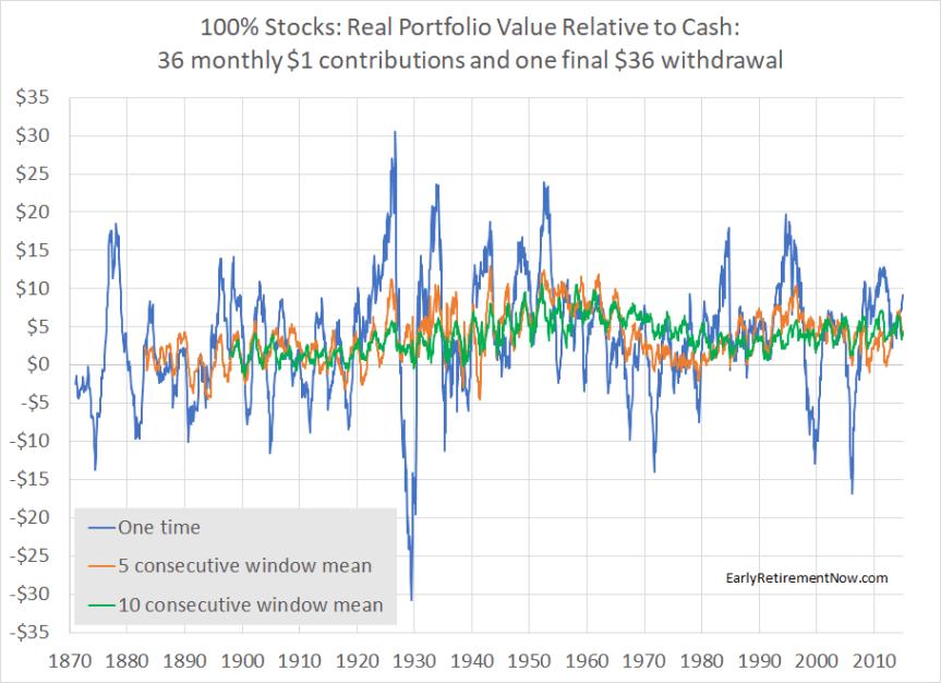 EF Sim Results Chart03