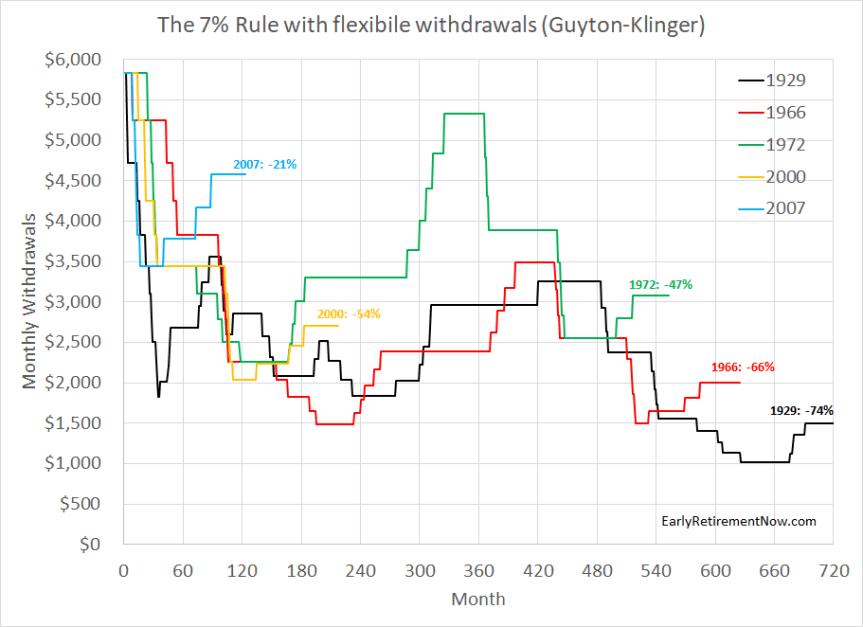 SWR-Part25-Chart02