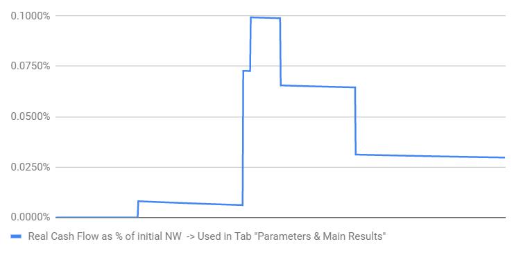 SWR-Part28-Chart05