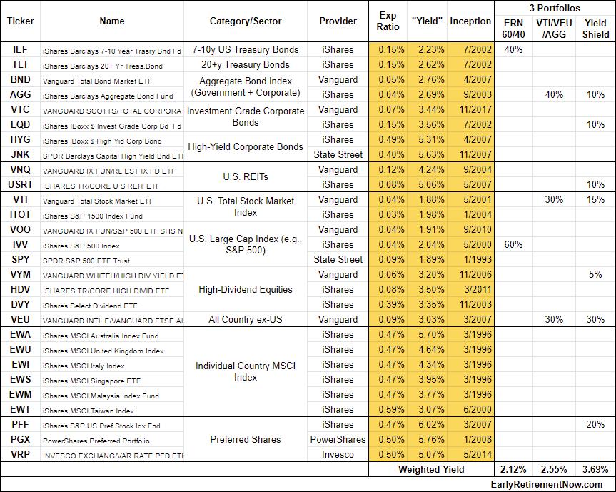 SWR-Part29-Table01