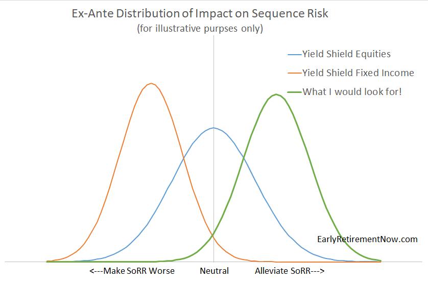 SWR-Part30-Chart03