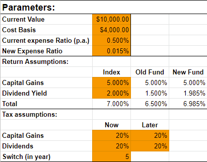 Dump High-ER Fund Google Sheet Screenshot08