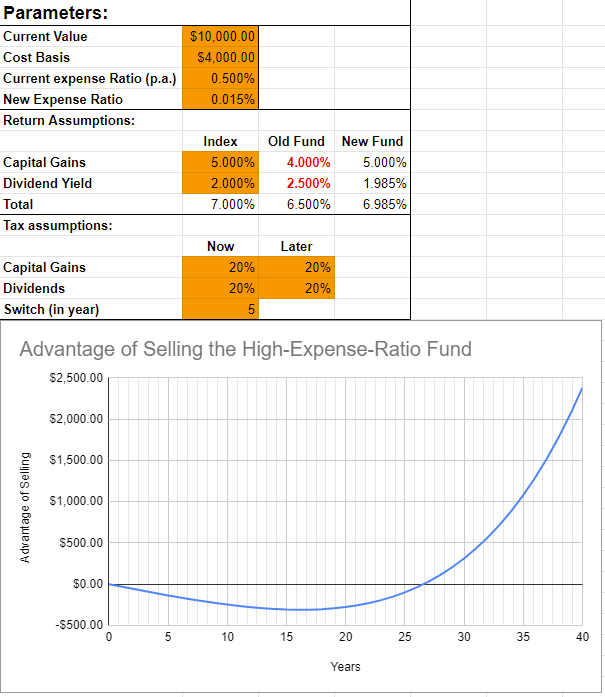 Dump High-ER Fund Google Sheet Screenshot21
