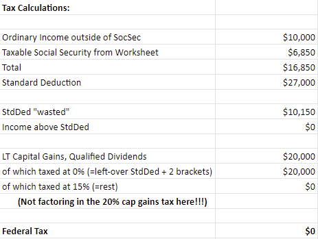 SocSecTaxes Table05