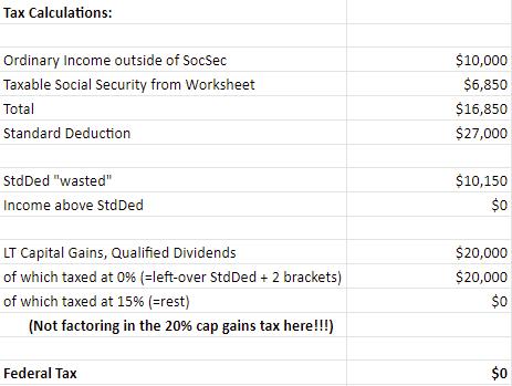 SocSecTaxes Table05