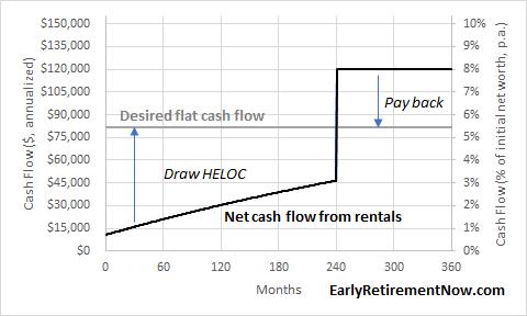 SWR-Part36-Chart02