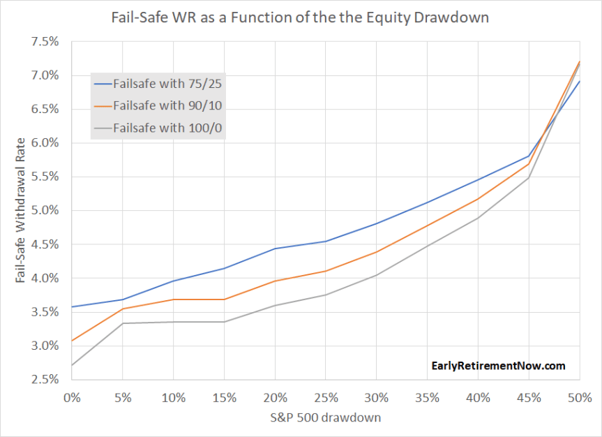 SWR-Part37-Chart04