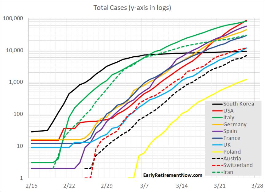 VirusStats-Chart02
