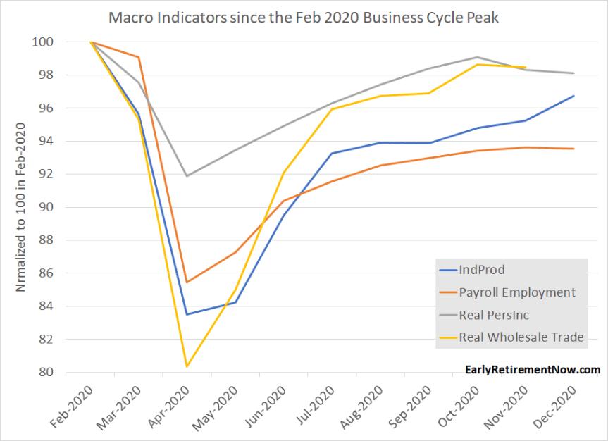 2020 Q4 GDP Update Chart04
