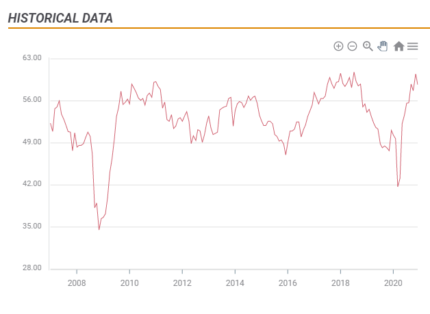 2020 Q4 GDP Update Chart06