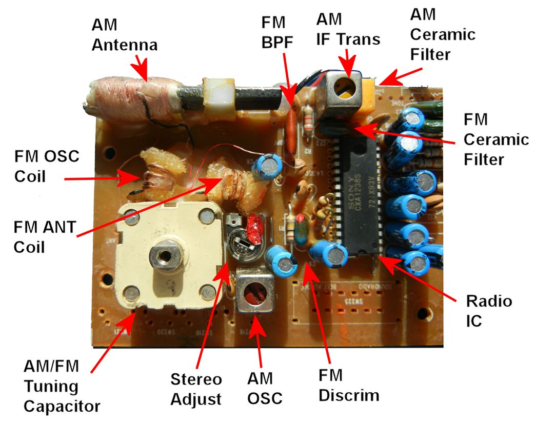 hight resolution of circuit board