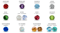 Birthstone Meaning | Earnest Foods For My Soul