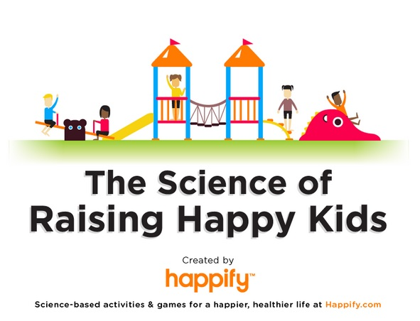 thumbnail image for happify.com infographic